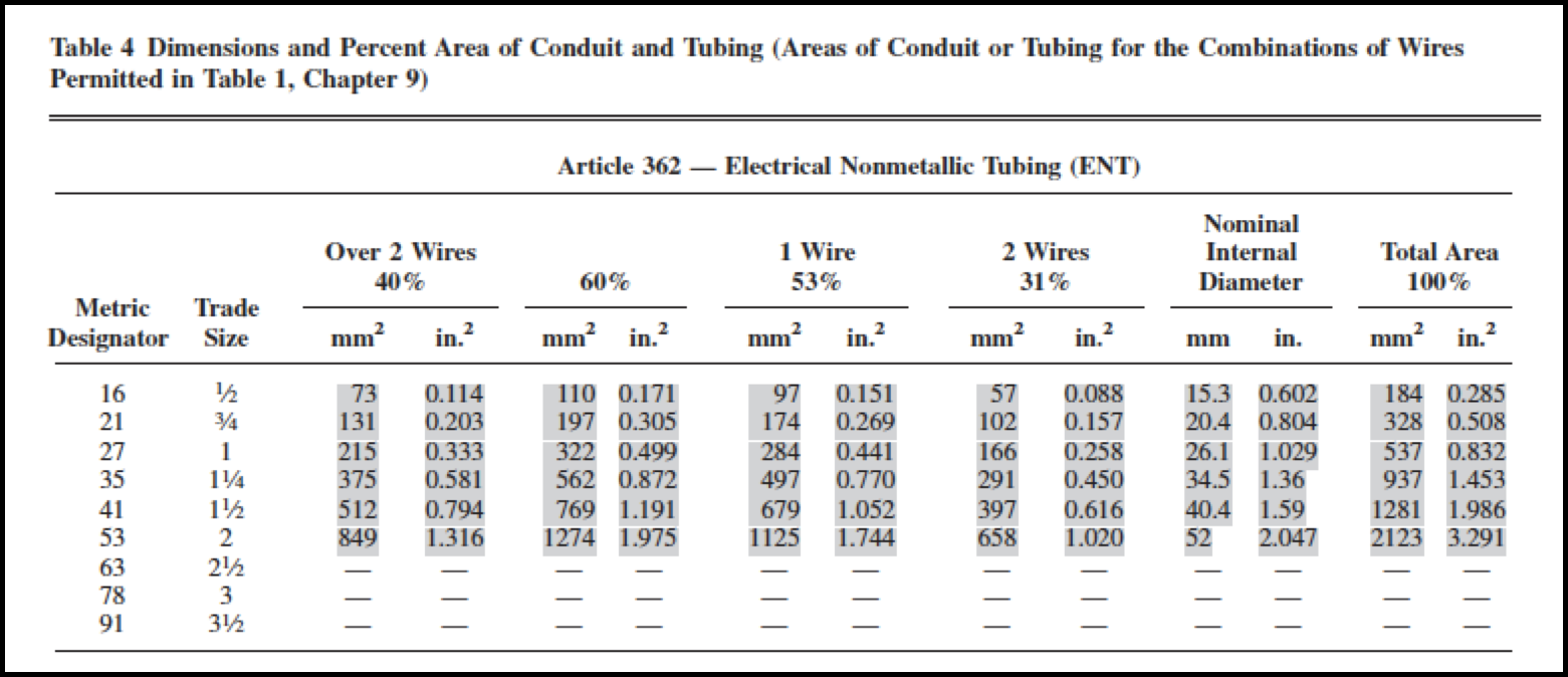 Chapter 9 Table 4 Classes4contractors